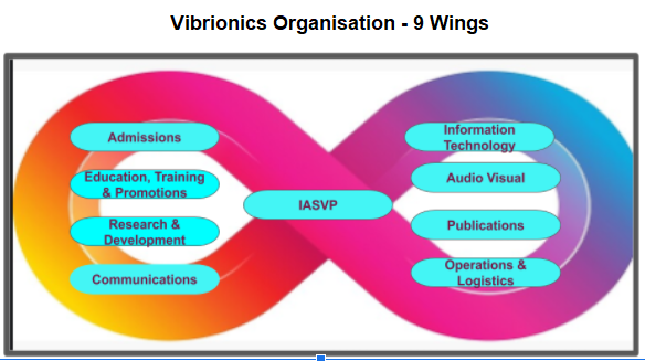 organisation_9_wings_picture